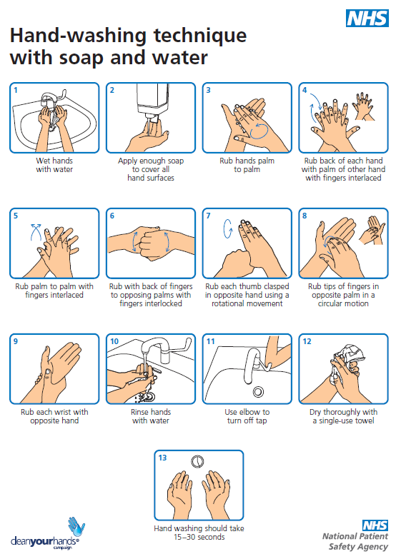 Image result for nhs handwashing poster